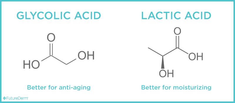 glycolic-acid-co-cong-dung-nhu-nao-doi-voi-lan-da